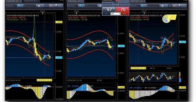 Gainsy forex broker
