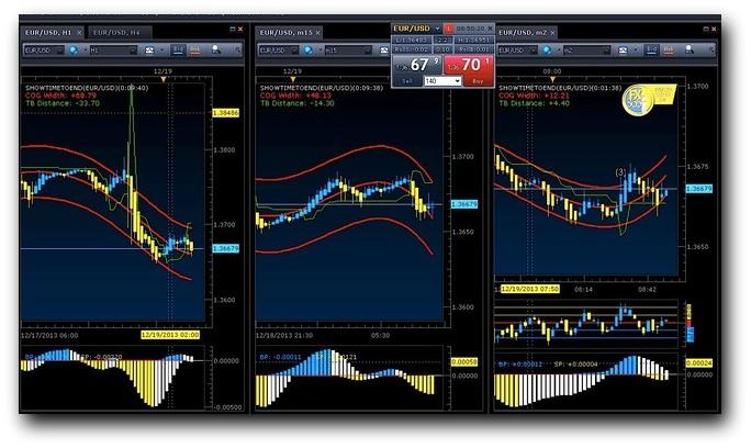 Forex street el mercado de divisas