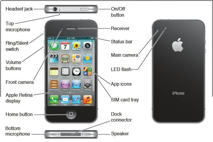 Iphone S Parts List